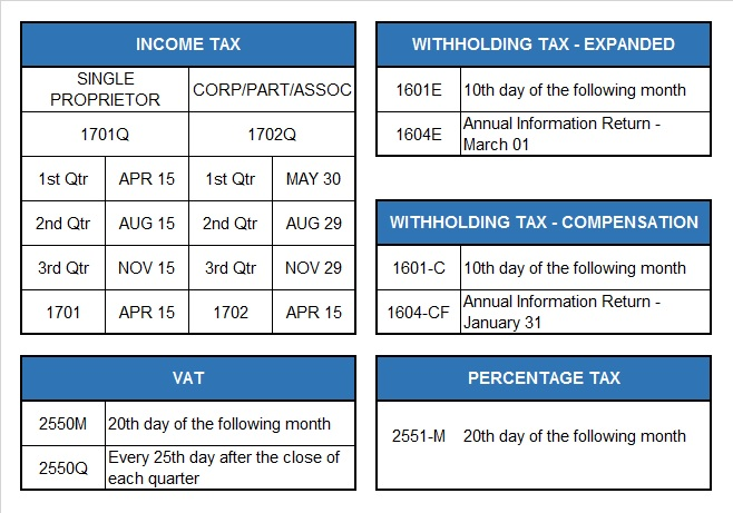 Important Dates to Remember for Philippine Businesses 2