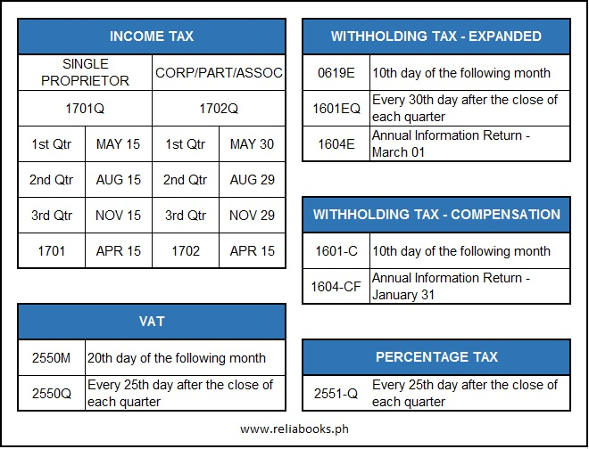 Important Dates to Remember for Philippine Businesses